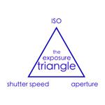 Tam giác phơi sáng