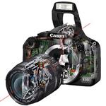 Ưu – nhược điểm của máy ảnh không gương lật