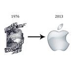 Nguồn gốc các biểu tượng trên sản phẩm Apple