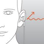 Mẹo phân biệt và chọn tai nghe chống ồn